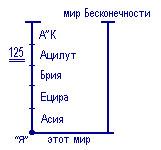 2011-07-19_lecture_misina-leahava_pic02