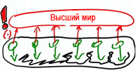 2011-07-22_rav_zohar-la-am-truma_lesson_n30_pic02