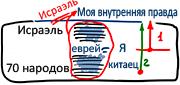 2011-07-24_rav_bs-aravut_lesson_n8_03