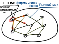 2011-07-25__rav_zohar-la-am-truma_lesson_n32_pic03