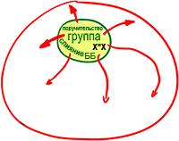 2011-07-26_rav_bs-aravut_lesson_n10_01