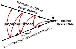 2011-08-02_rav_rb-shamati-207-kabala-leashpia_lesson_pic04