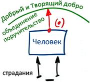 2011-08-12_rav_zohar-la-am-chukat_lesson_n3_01