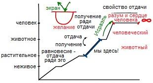 2011-08-25_rav_rb-shamati-113-tfilat-shmone-esre_lesson_pic07