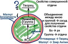 2011-08-26_rav_bs-mitzva-achat_lesson_n3_01