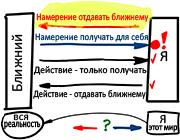 2011-08-26_rav_bs-mitzva-achat_lesson_n3_02