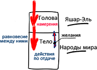2011-08-26_rav_bs-mitzva-achat_lesson_n3_04