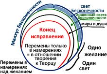 2011-08-26_rav_bs-mitzva-achat_lesson_n3_05