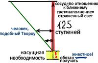 2011-08-28_rav_bs-iton-uma_lesson_n6_01