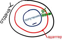 2011-09-16_rav_lesson_congress_n0_02