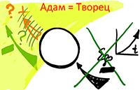 2011-09-16_rav_lesson_congress_n1_03