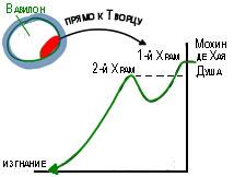 2011-09-20_lecture_erev-ihud_yerushalaim-pic03