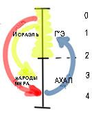 2011-09-20_lecture_erev-ihud_yerushalaim_pic07
