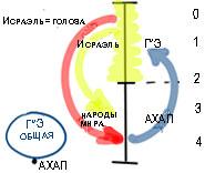 2011-09-20_lecture_erev-ihud_yerushalaim_pic09