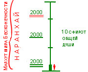 2011-09-20_lecture_erev-ihud_yerushalaim_pic11