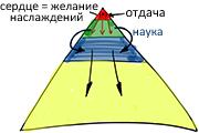 2011-10-07_rav_bs-mitzva-achat_lesson_n5_01
