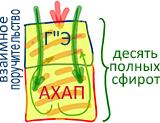 2011-10-21_rav_bs-mitzva-achat_lesson_n7_01