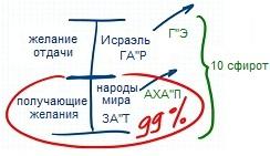 2011-10-23__rav_bs-tes-15_lesson_n15_pic12