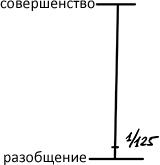 2011-11-06_rav_bs-matan-tora_lesson_n201