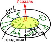 2011-11-14_rav_bs-aravut_lesson_n2_01