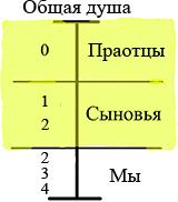 2011-11-15_rav_bs-aravut_lesson_n3_01