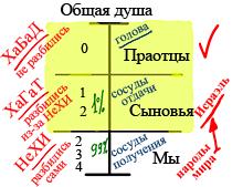 2011-11-15_rav_bs-aravut_lesson_n3_02