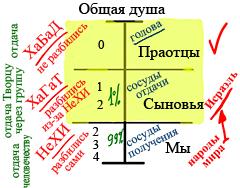 2011-11-15_rav_bs-aravut_lesson_n3_03