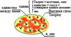 2011-11-15_rav_bs-aravut_lesson_n3_07