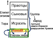 2011-11-16_rav_bs-aravut_lesson_n4_01