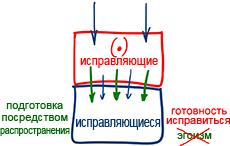2011-11-16_rav_bs-aravut_lesson_n4_02