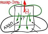 2011-11-17_rav_bs-aravut_lesson_n5_01