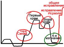 2011-11-17_rav_bs-aravut_lesson_n5_03