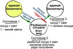 2011-11-22_rav_bs-aravut_lesson_n8_01