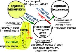 2011-11-22_rav_bs-aravut_lesson_n8_02