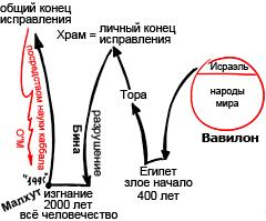 2011-11-22_rav_bs-aravut_lesson_n8_03