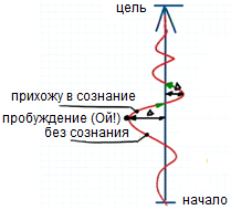 2011-11-22_rav_bs-tes-08_lesson_n21pic10