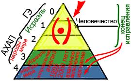 2011-11-23_rav_bs-aravut_lesson_n9_01