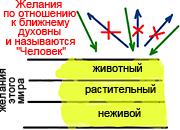 2011-11-23_rav_bs-aravut_lesson_n9_02