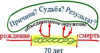 2011-11-24_rav_bs-mahut-dat-ve-matrata_lesson_n1_01