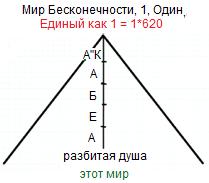 2011-11-27_rav_rb-shamati-069-mikodem-ihie-tikun_lesson_pic02