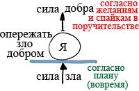 2011-11-28_rav_bs-mahut-dat-ve-matrata_lesson_n3_01