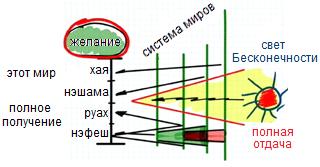 2011-11-29_rav_bs-tes-16_lesson_n1_pic18