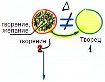 2011-11-30_rav_kitvey-rb-1988-14-tzoreh-ahavat-haverim_lesson_pic07