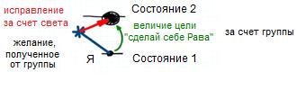 2011-12-01__rav_kitvey-rb-1985-01-asa-lecha-rav_lesson_pic06