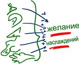 2011-12-02_rav_bs-ashalom_lesson_n3_01