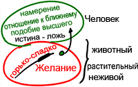 2011-12-02_rav_bs-ashalom_lesson_n3_02