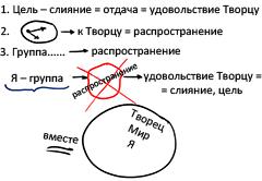 2011-12-12_rav_kitvey-rb-1984-01-2-matarat-hevra-2_lesson_01