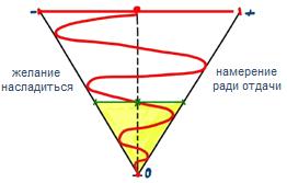 2011-12-14_av_kitvey-rb-1984-03-ahavat-haverim-1_lesson_pic02
