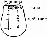 2011-12-15_rav_bs-maamar-herut-1_lesson_n3_01
