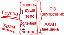 2011-12-15_rav_bs-maamar-herut-1_lesson_n3_04